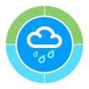 RainToday - HD Regenradar