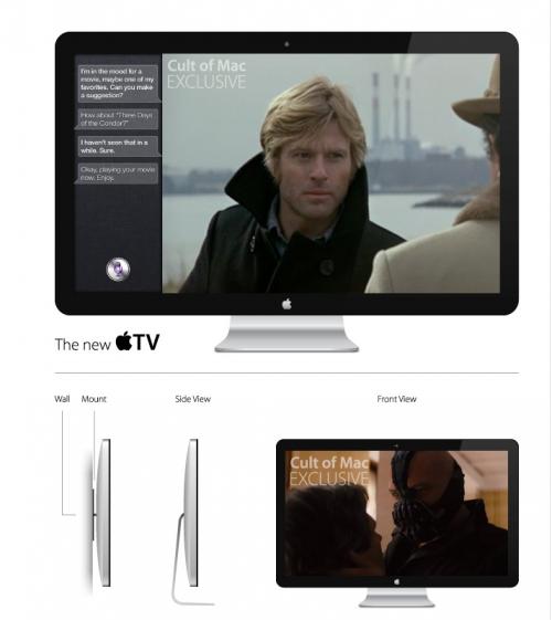 Cult of Mac Mockup iTV Fernseher Apple