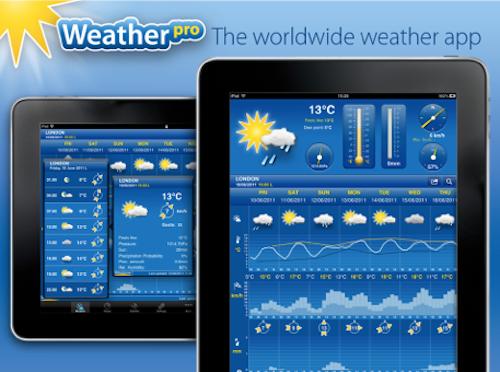WeatherPro Slider