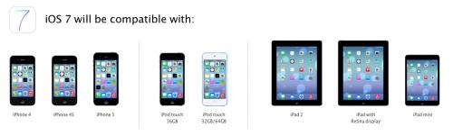 Devices iOS 7