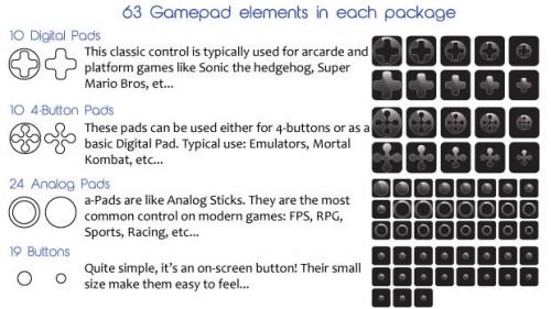 invisible Gamepad bild2