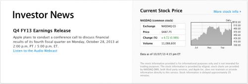 Apple Zahlen 28. Oktober 2013