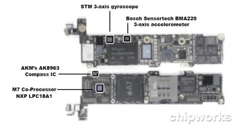 Bosch Chipworks