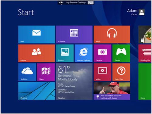 Microsoft Remote Desktop Ansicht