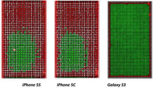 Touchgenauigkeit iPhone 5S