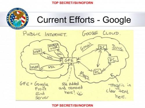 google von nsa spioniert