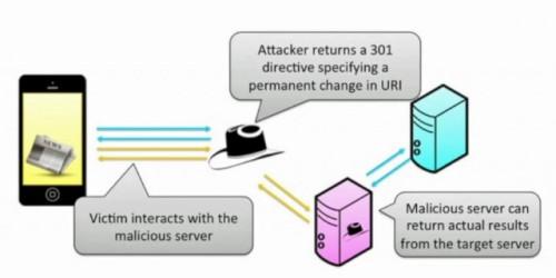 iOS HRH Sicherheitsluecke Bild