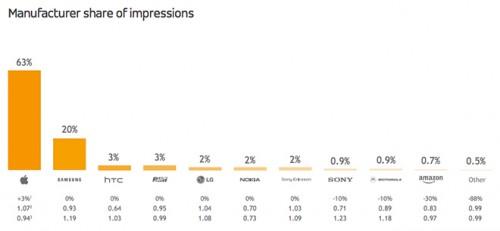 Impressions Anbieter Firmen