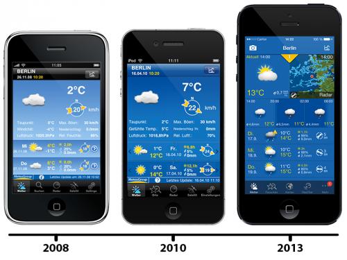 WeatherPro 2008 bis 2013