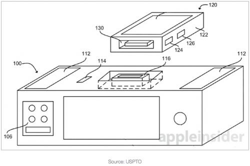 Patent Siri Dock