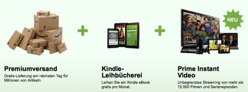Amazon Angebot Prime