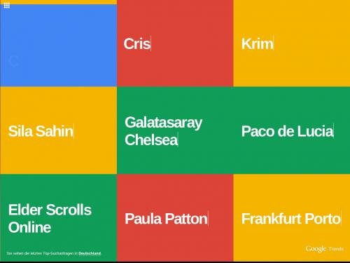 Google Trends Hintergrund