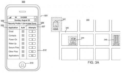 Apple Patent Split-Sensor und Sicherheitsprofile