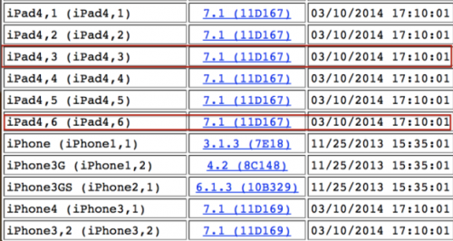 iPad iOS 7.1 neu 9to5mac.com
