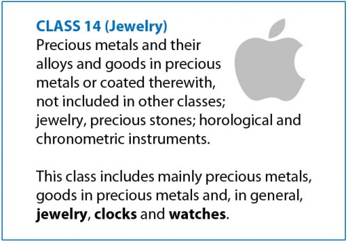 Apple iWatch Luxus