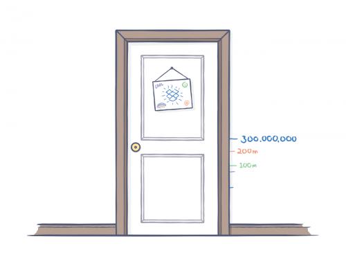 Dropbox 300 Millionen User