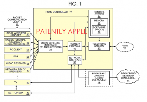homecontroller_patent_1