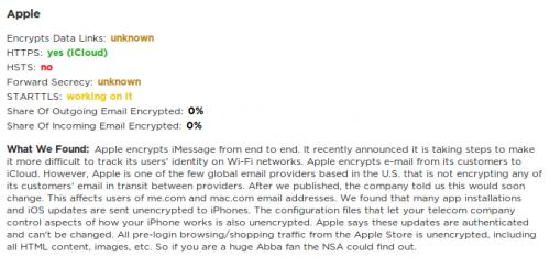 Apple iCloud Mail Encrypt