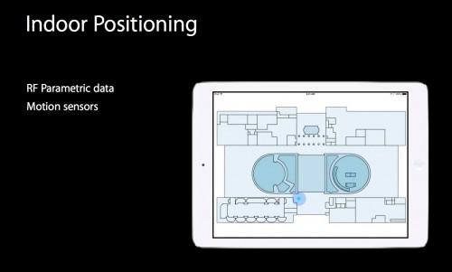 iOS 8 M7 Position