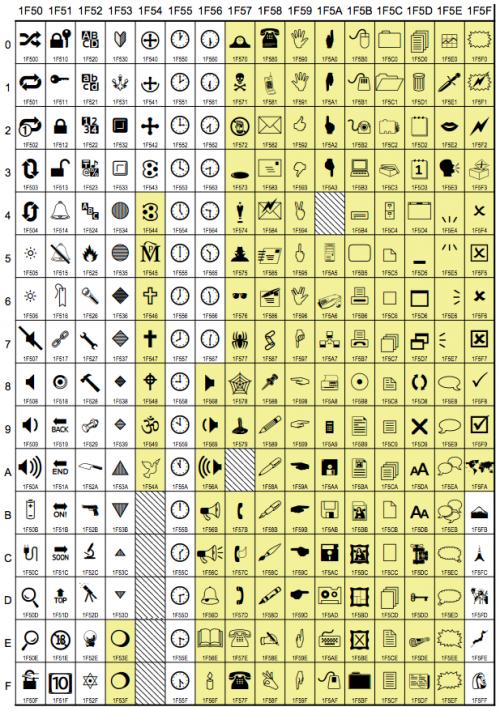 neue Emojis3