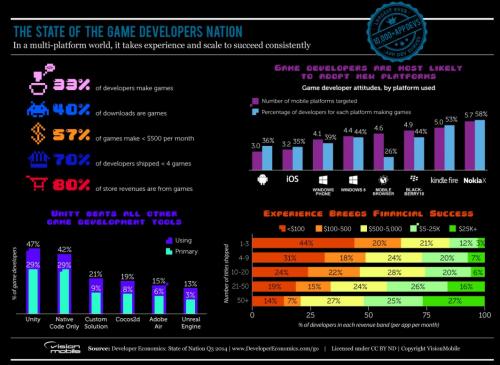 App Entwickler Report2014Jul 4