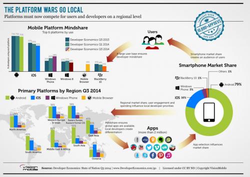 App Entwickler Report2014Jul