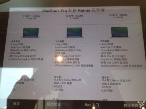MacBook Pro 15 Zoll 16 GB RAM macrumors.com