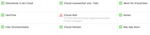 iCloud Mail Problem