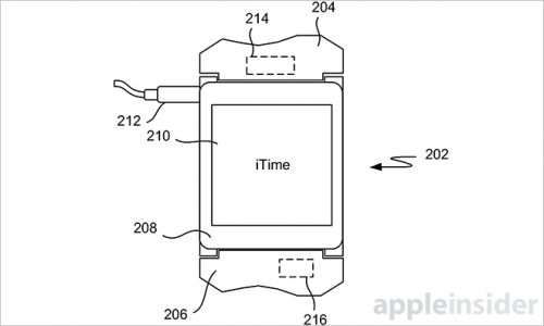 iWatch Patent iTime