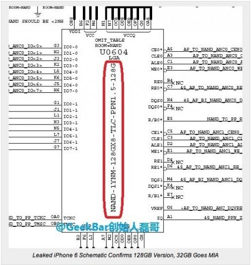 iPhone 6 128 GB weibo.com gforgames.com