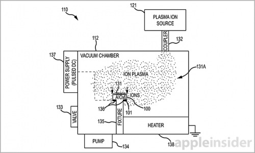 Apple Saphirglas Patent