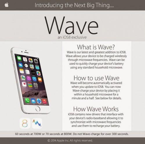 Scherz Bild Wave