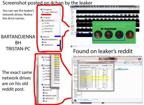 iCloud Hack14 Bild