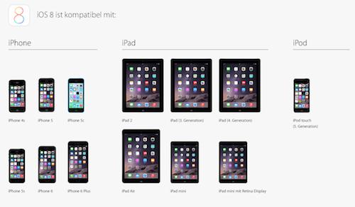 iOS 8 kompatibel mit