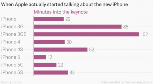 iphoneblog.de_frommer_apple_keynote