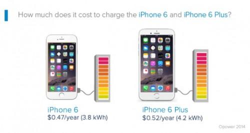 opower Strom iPhone