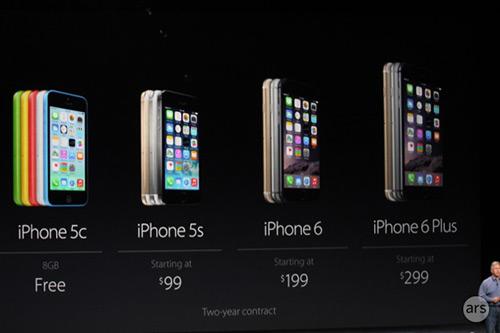 iPhone 6 - Preise