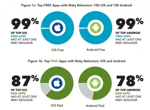 App Sicherheit Analyse1 2014