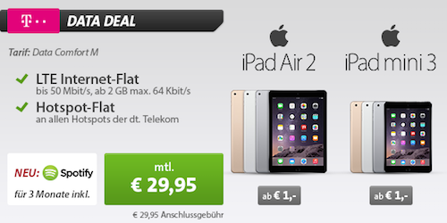 sparhandy Deal Aktion iPad