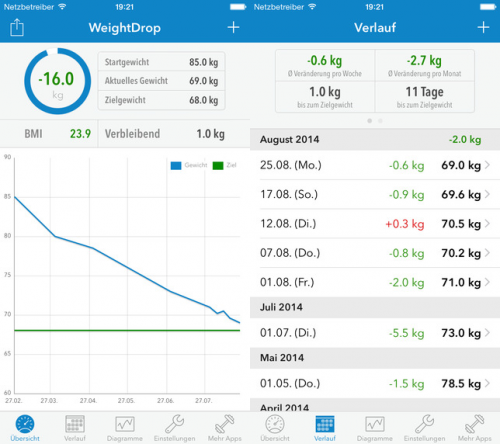 WeightDrop Pro Screen