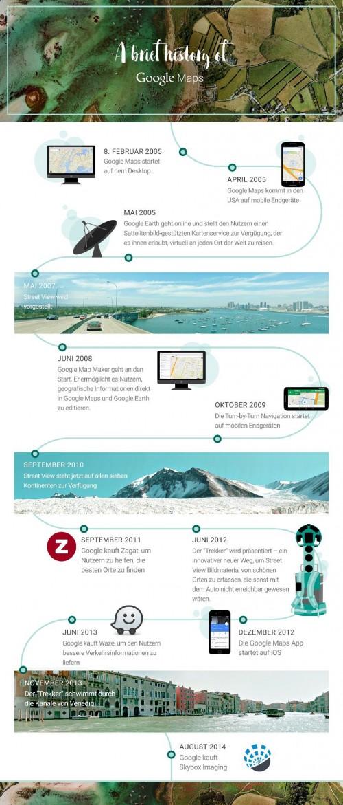 Google Maps 10 Jahre