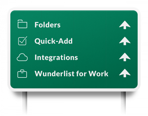Wunderlist Roadmap