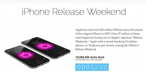 iPhone 6 Verkauf