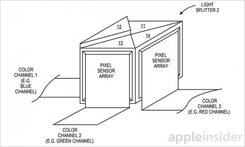 Patent Kamera Prisma