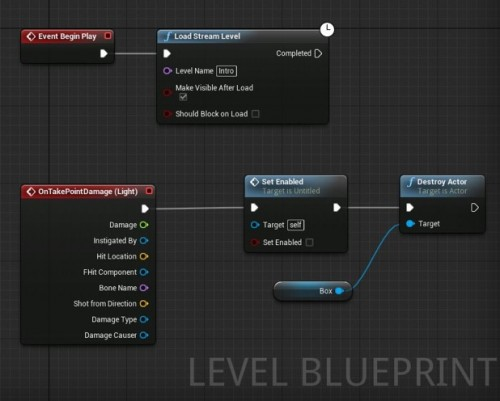 Unreal Engine BluePrint