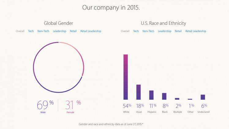 diversity-bericht_2
