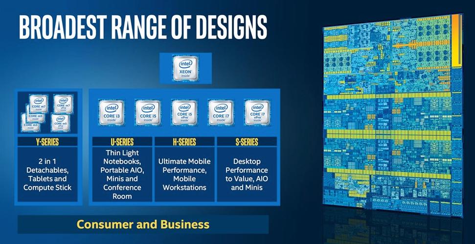 Intel Skylake Bild