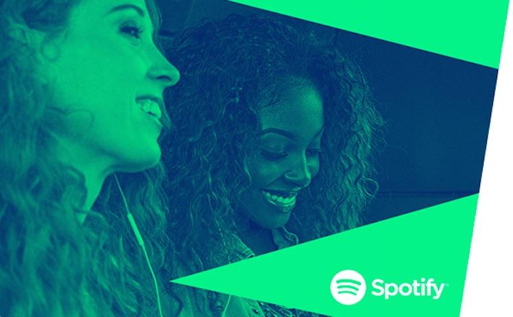 Spotify PayPal