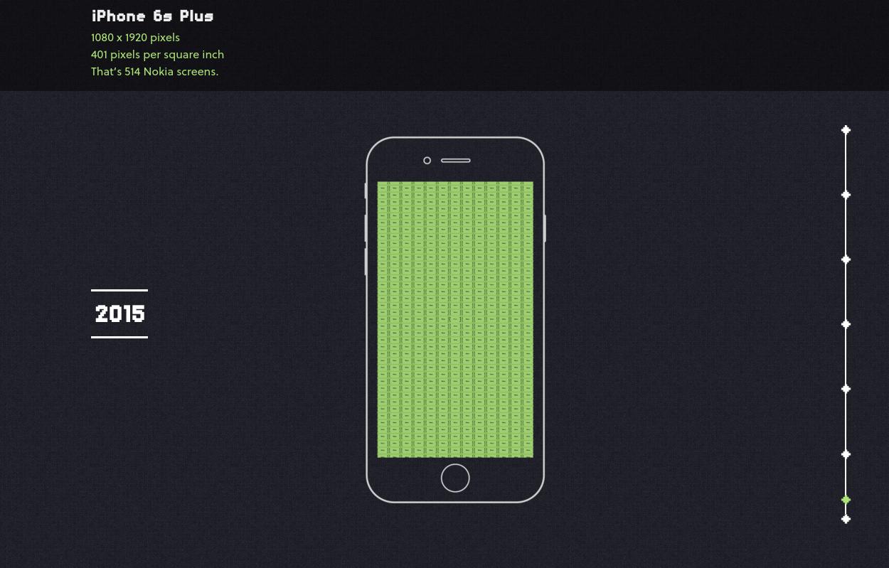 iPhone Nokia Bildschirm