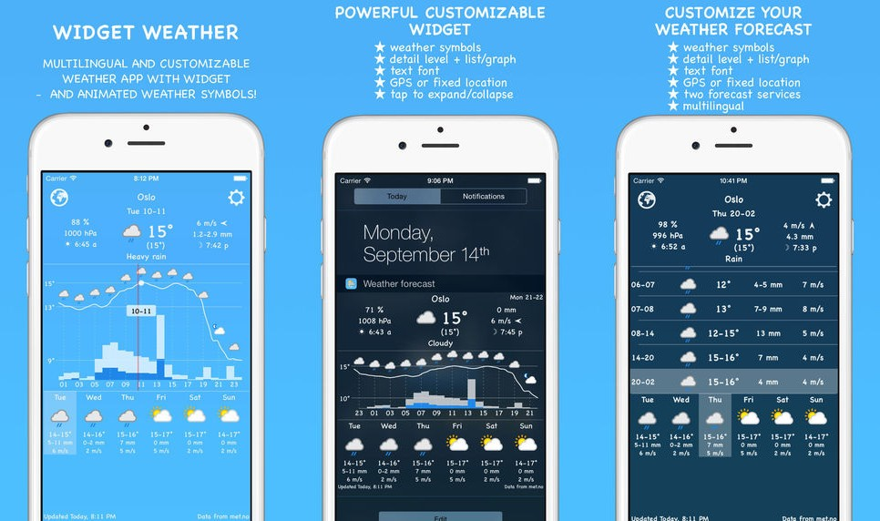 Widget Weather Screen